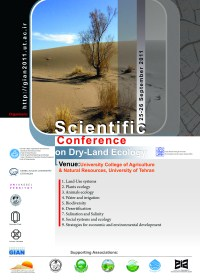 Scientific Conference on Dryland Ecology